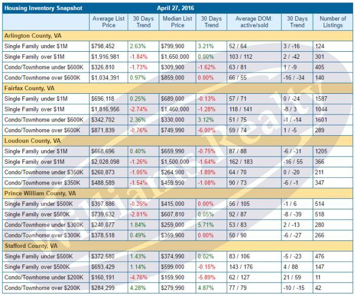 2016-0511-housing-inventory-snapshot